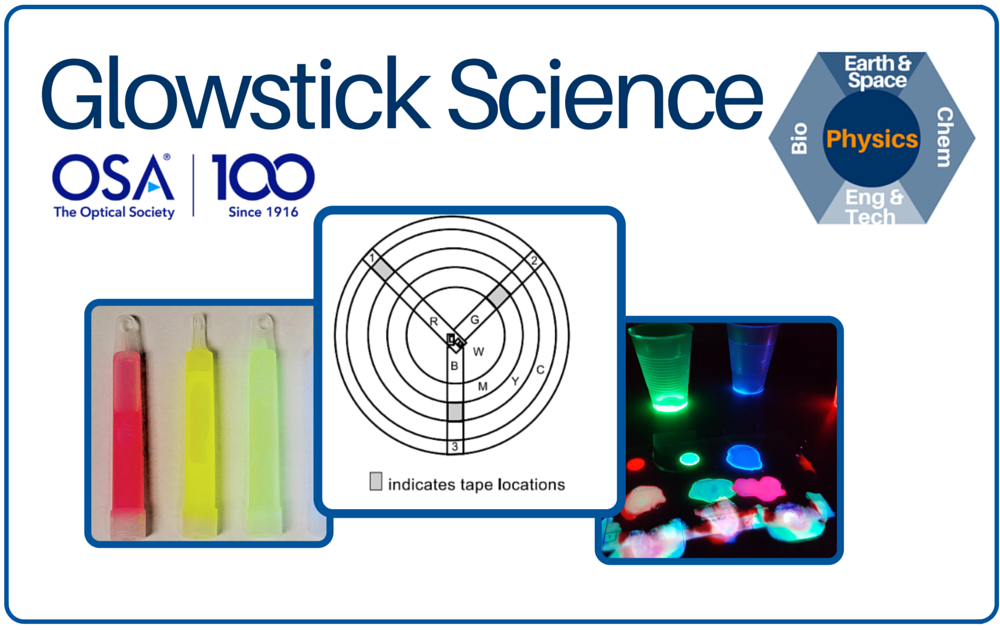 Glowstick Science Cover