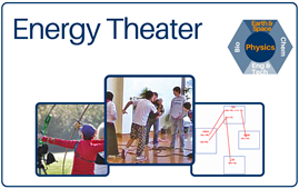 Energy Theater cover - DigiKit